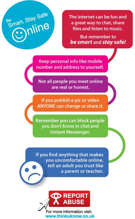 Being smart online flow chart