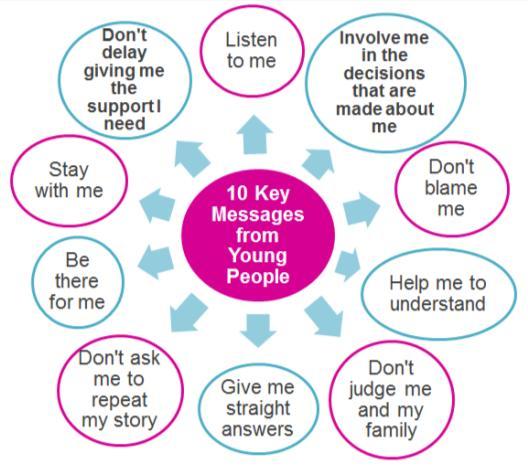10 key messages